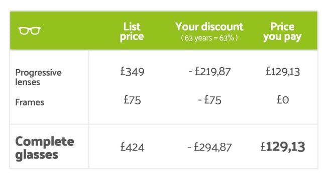 price-steiner-age-discount-uk1
